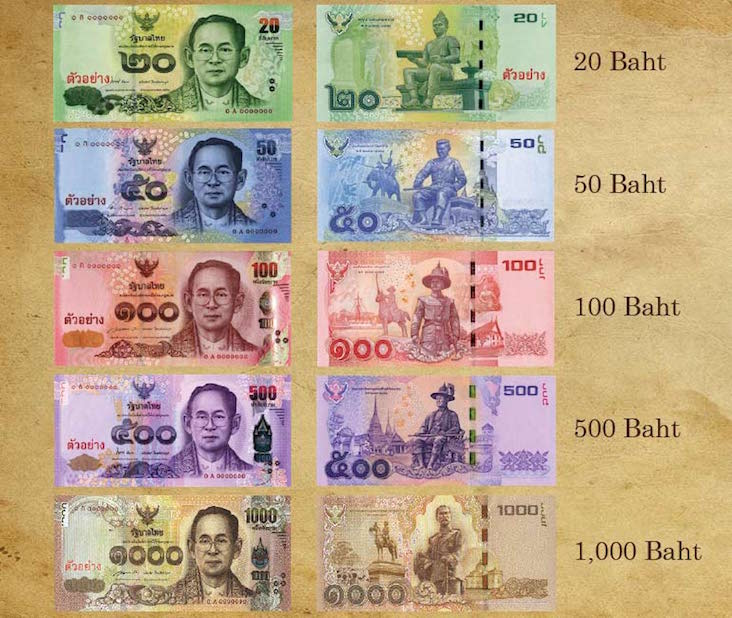 When You Come To Thailand We Recommend Exchange Your Local Currency Thai Baht Within The City Rather Than At Airport